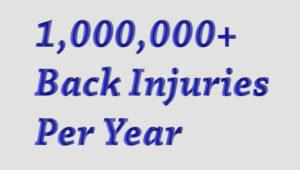 Back Injuries 1,000,000 Per Year